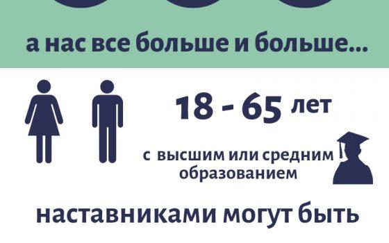 """11 апреля 2019 года в Пуровском районе стартует локальный проект """"Наставники Ямала"""""""